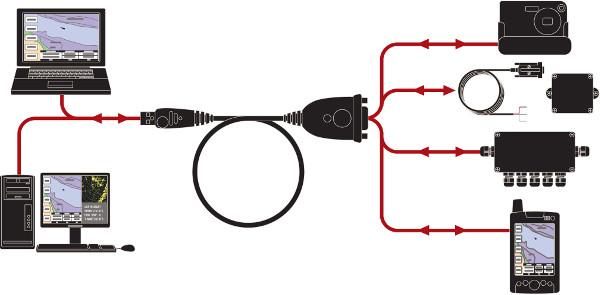 PC-USB-1 Przykładowy schemat