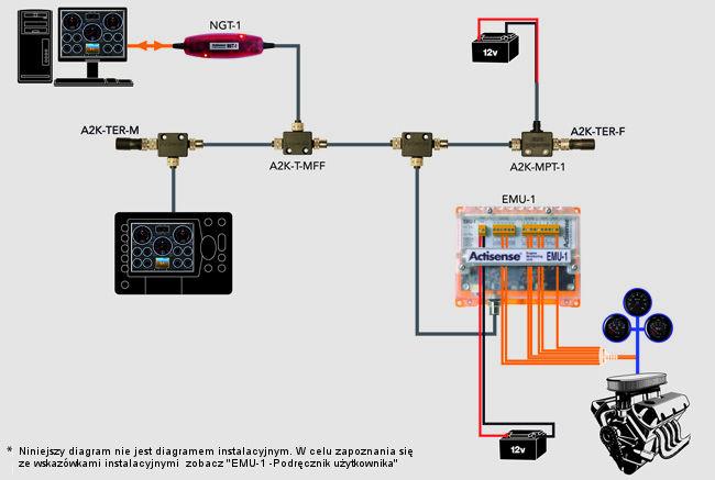 Przykładowy schemat podłączeniowy EMU-1