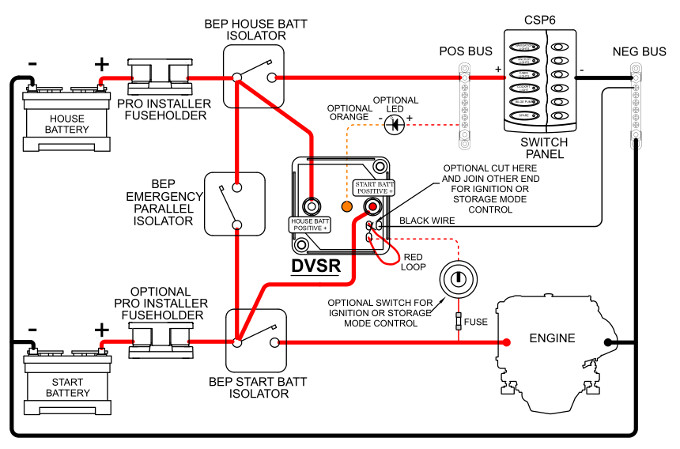 VSR - przykładowy schemat