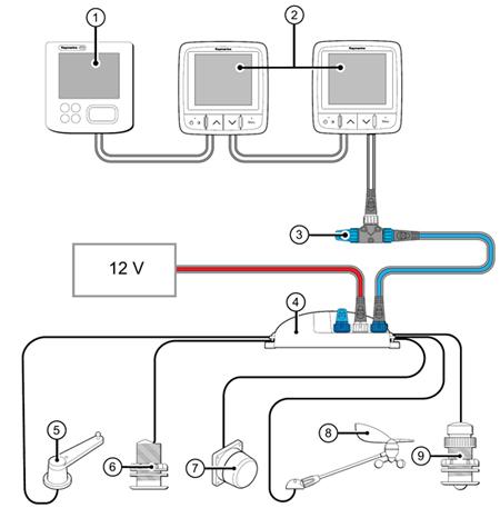 iTC-5 Prosta sieć